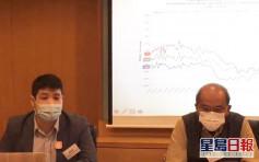 香港民研調查指市民不滿政府比率接近六成