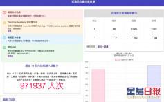 【維港會】網民自製疫情資料庫 實時追蹤確診數字及高危區