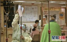 医管局:11名确诊病人出院 13人情况危殆