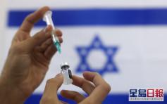 以色列研究:注射兩劑輝瑞疫苗後有症狀感染率下降94%