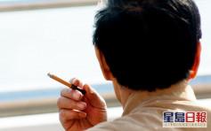 港吸煙率微升至10.2% 中學生年輕男煙民減少