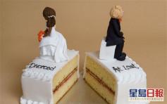 科威特新郎講錯一個字 火爆新娘3分鐘即離婚